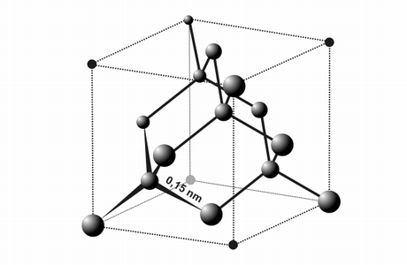 ダイヤモンドは炭素でできた鉱物
